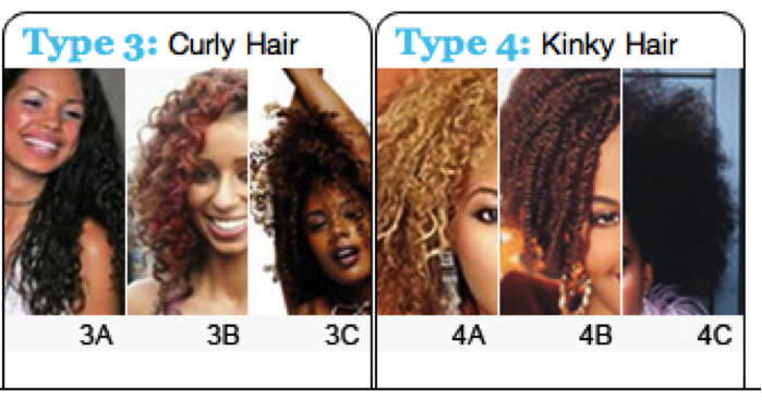 curly-hair-types-6-30